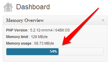 Wordpress Plug-In Memory Usage